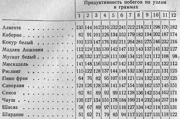 032-tab11